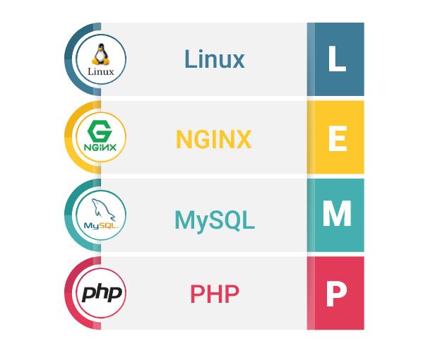 LEM Webserver